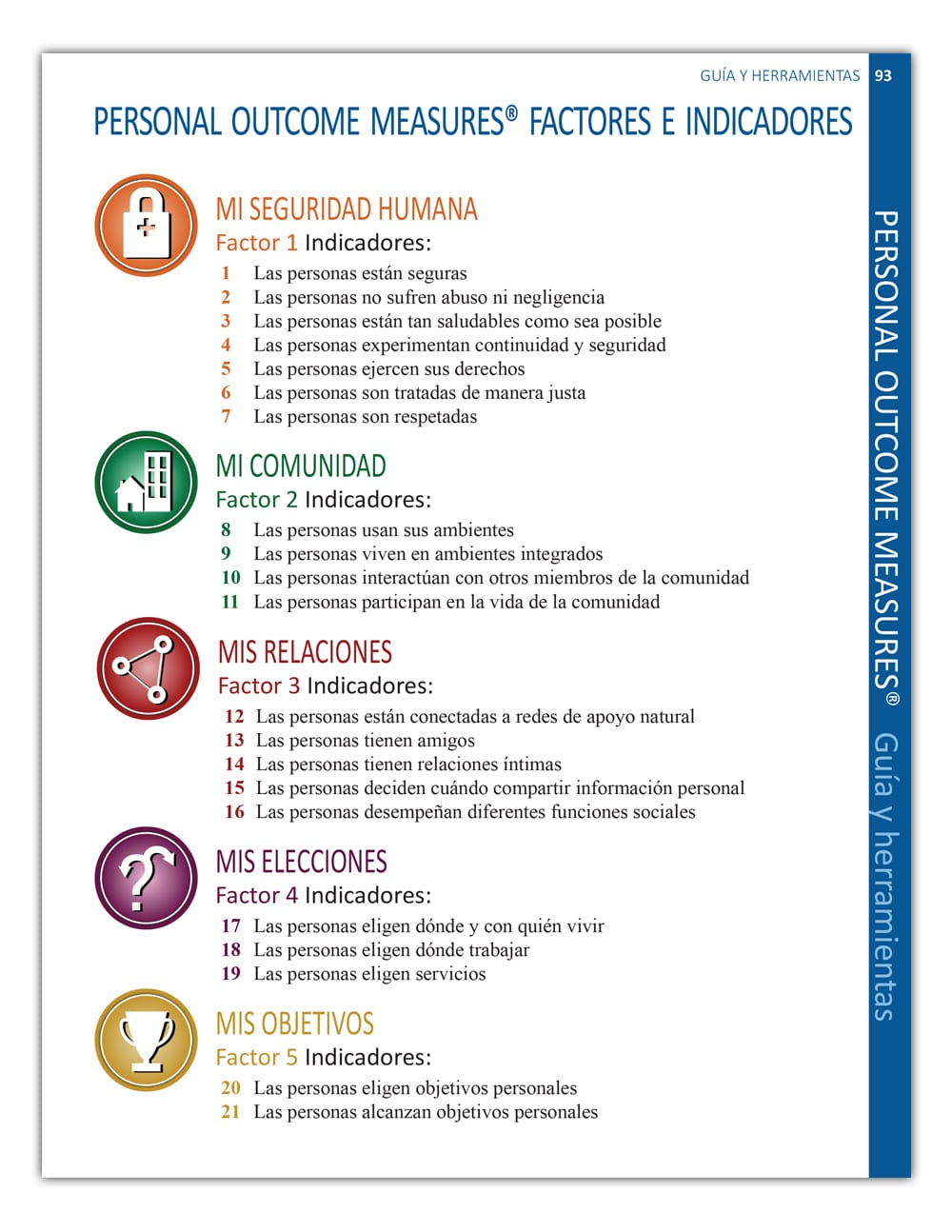 POM Factors and Indicators listing in Spanish
